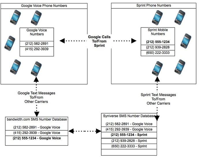 sms-overlay-2.jpeg